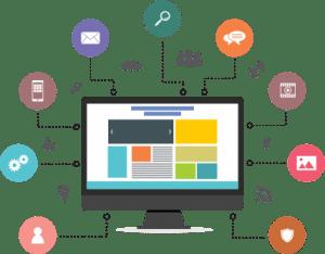 Développement de sites web